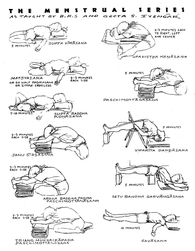 The Menstrual Series by BKS and Geeta S Iyengar
